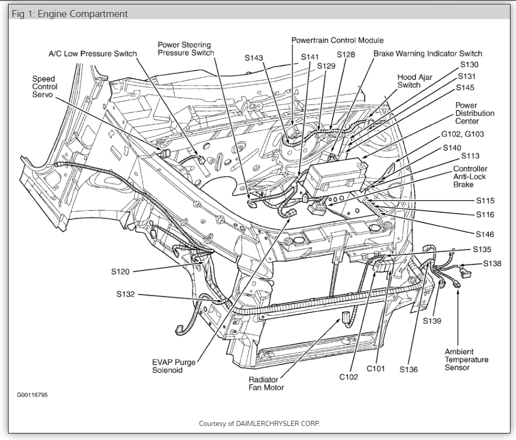 bc_8259] the underside of engine diagram of 2002 pt cruiser schematic wiring  aryon sapebe numap cette mohammedshrine librar wiring 101