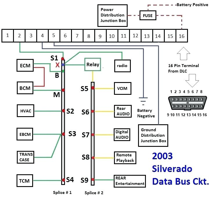 2003 Silverado Wiring Diagram from static-assets.imageservice.cloud