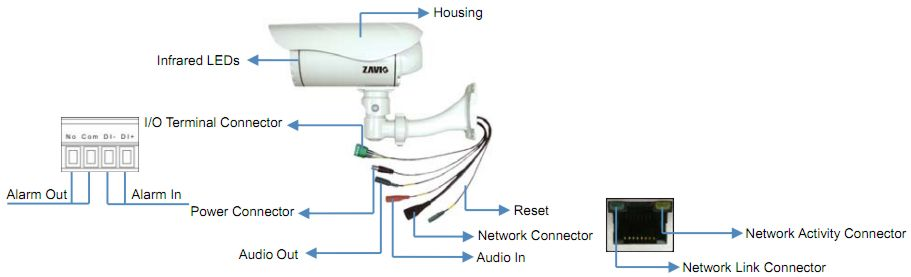 ptz security system wiring diagrams tn 9706  bosch ptz camera wiring diagram wiring diagram  bosch ptz camera wiring diagram wiring