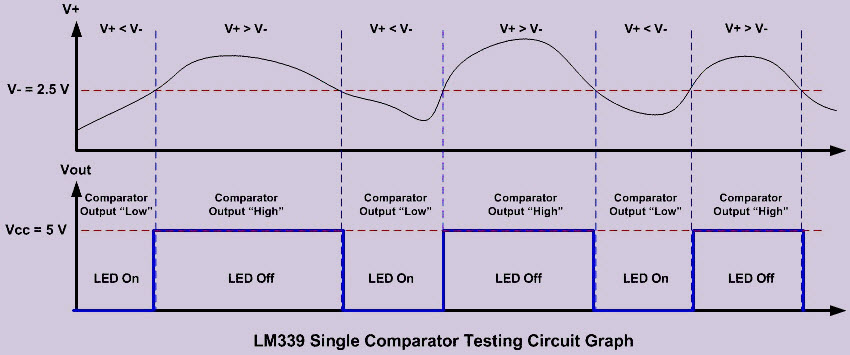 Fantastic Op Amp Comparator Circuit Working And Its Applications Wiring Cloud Ittabpendurdonanfuldomelitekicepsianuembamohammedshrineorg