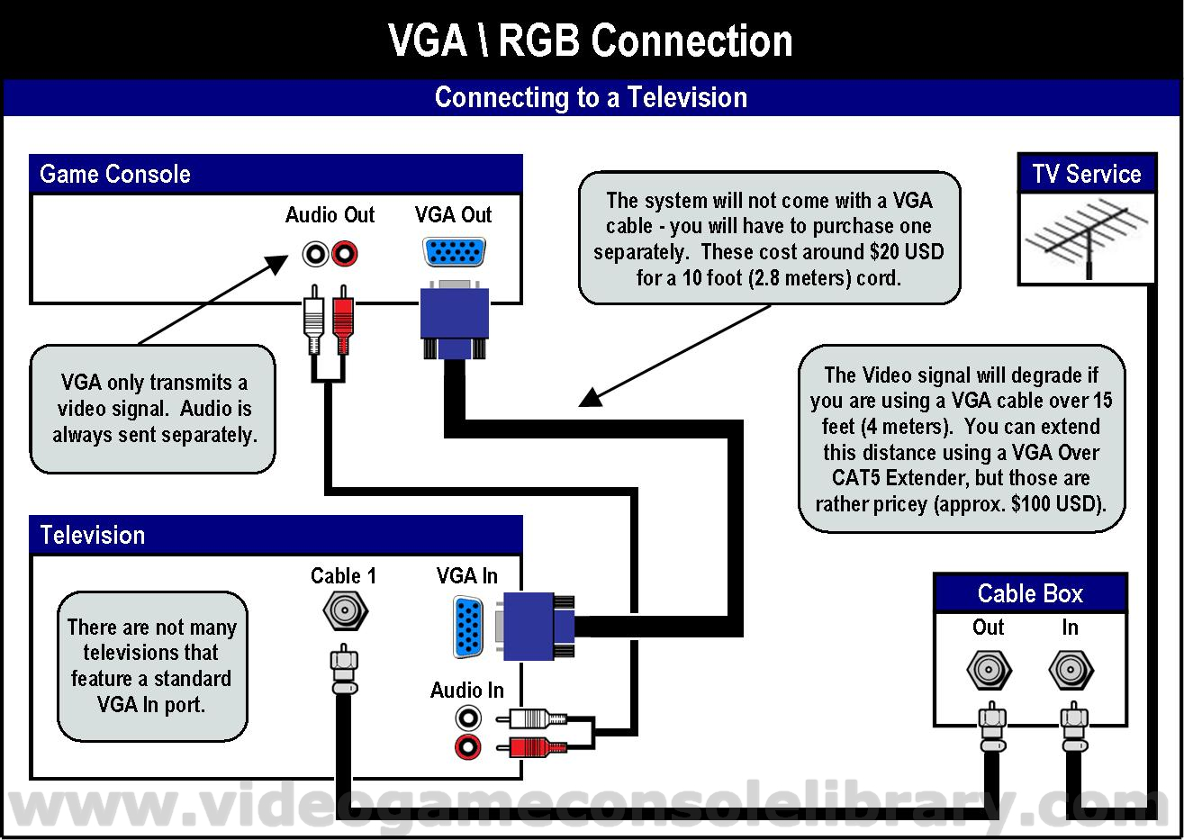 Vga To Cat5 Wiring Diagram from static-assets.imageservice.cloud