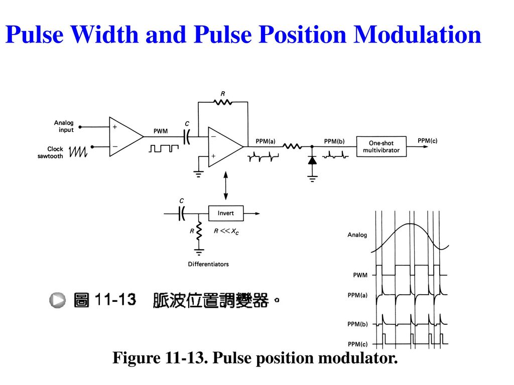 Td 7370 Simple Pulse Position Modulation Circuit And Its Waveform The Position Free Diagram