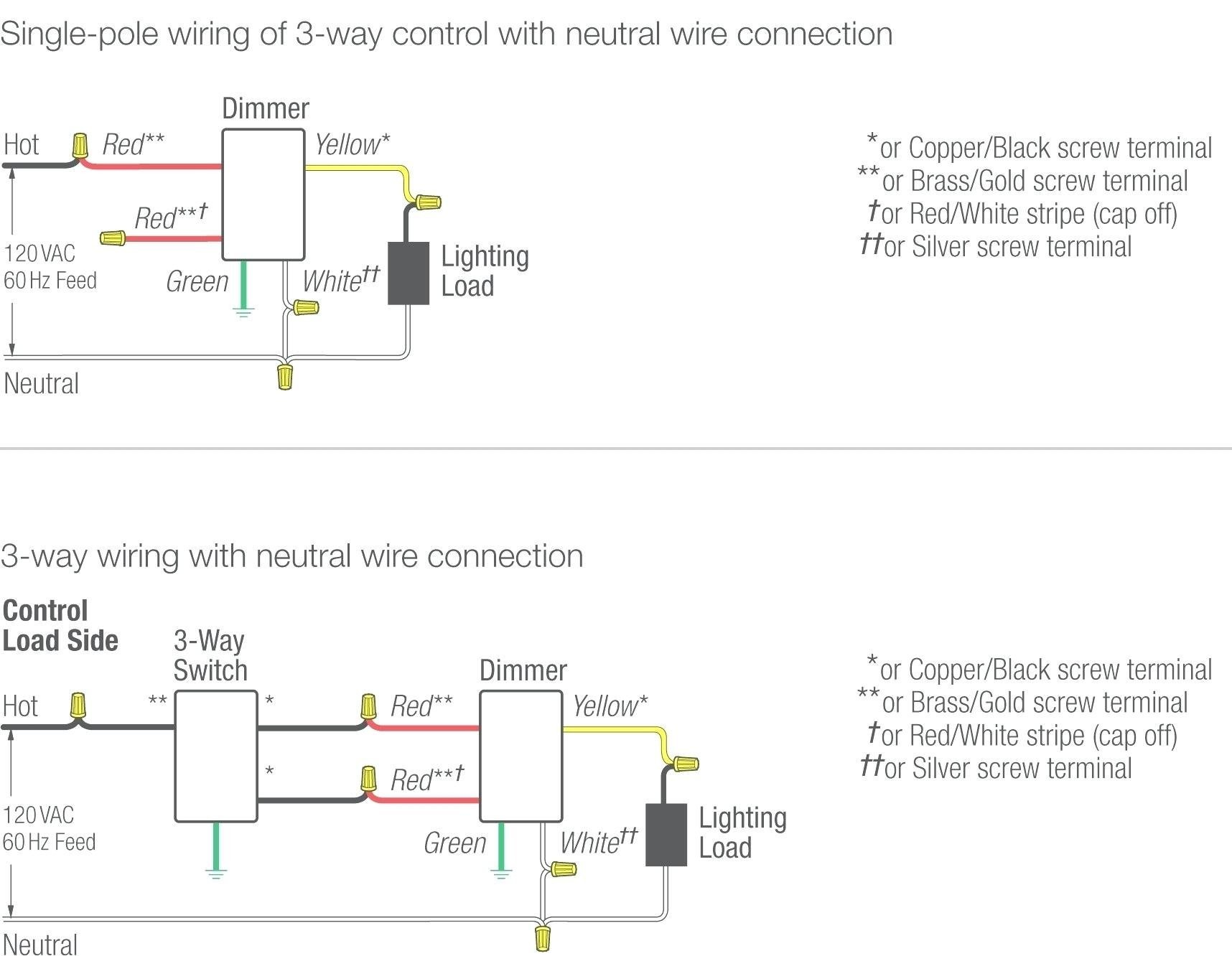 Led Wiring Diagram Dimmer Switch from static-assets.imageservice.cloud