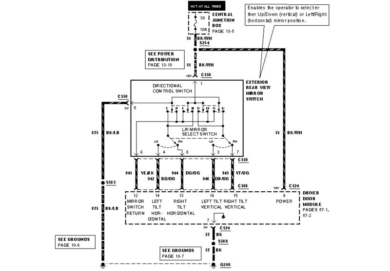 Ford F 350 Heated Mirror Wiring Diagrams - 93 Honda Accord Engine Diagram -  2006cruisers.yenpancane.jeanjaures37.fr | Ford F 350 Heated Mirror Wiring Diagrams |  | Wiring Diagram Resource