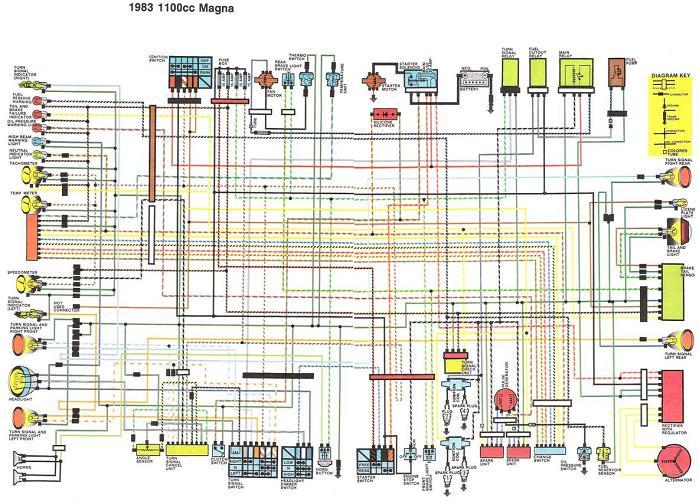 new 1987 1988 vf700c vf750c honda super magna laminated wiring diagram  klimmodontologia.com.br  klimmodontologia.com.br