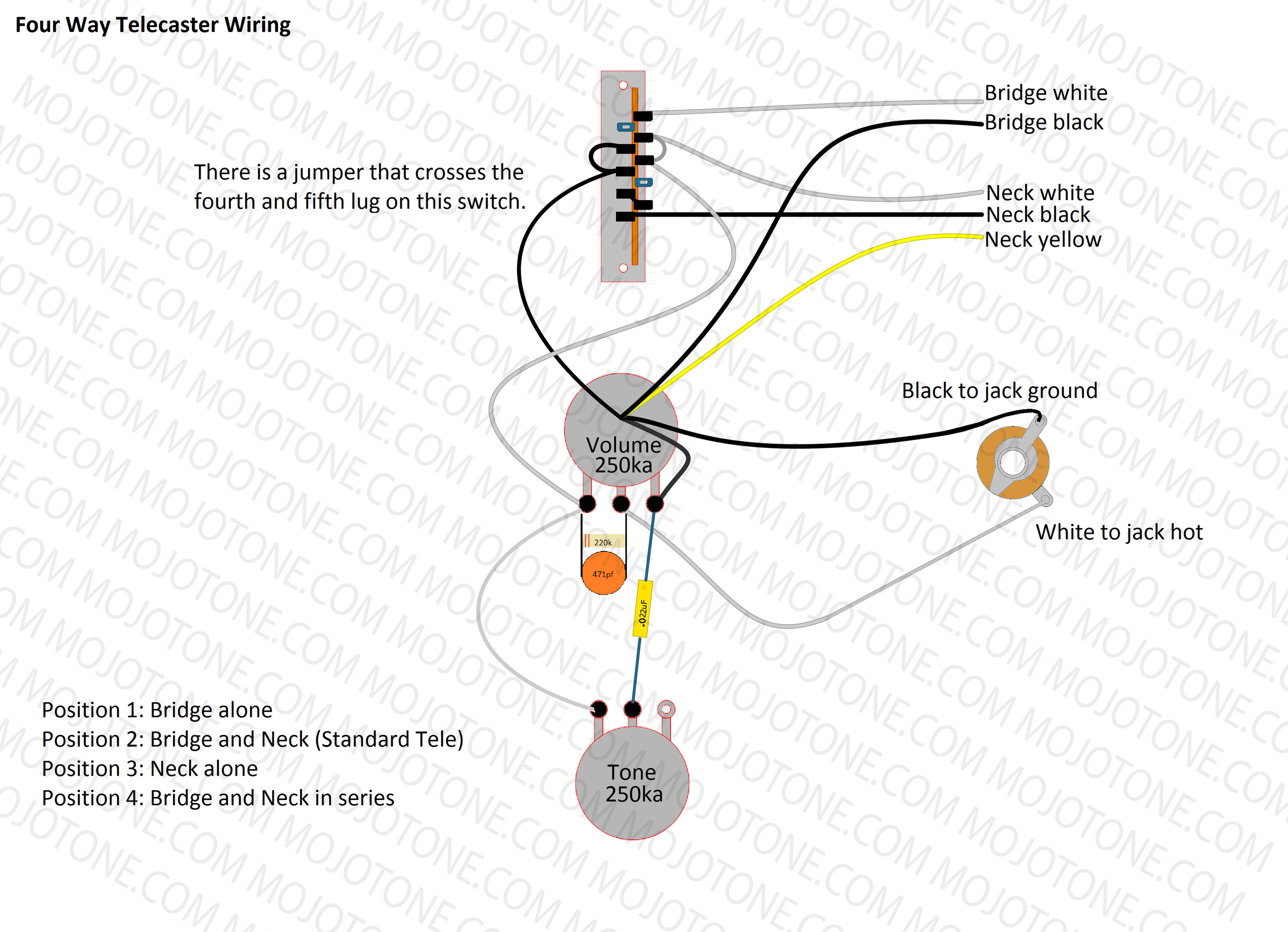 Astounding Telecaster Four Way Wiring Diagram Wiring Cloud Overrenstrafr09Org
