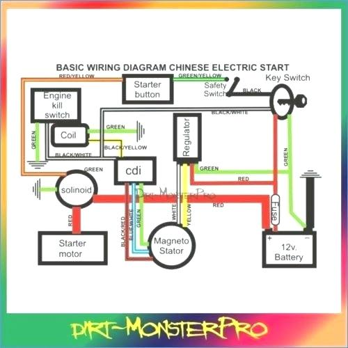 Kart Roketa 110cc Wiring Diagram Scotts Wiring Diagram 3phasee Yenpancane Jeanjaures37 Fr