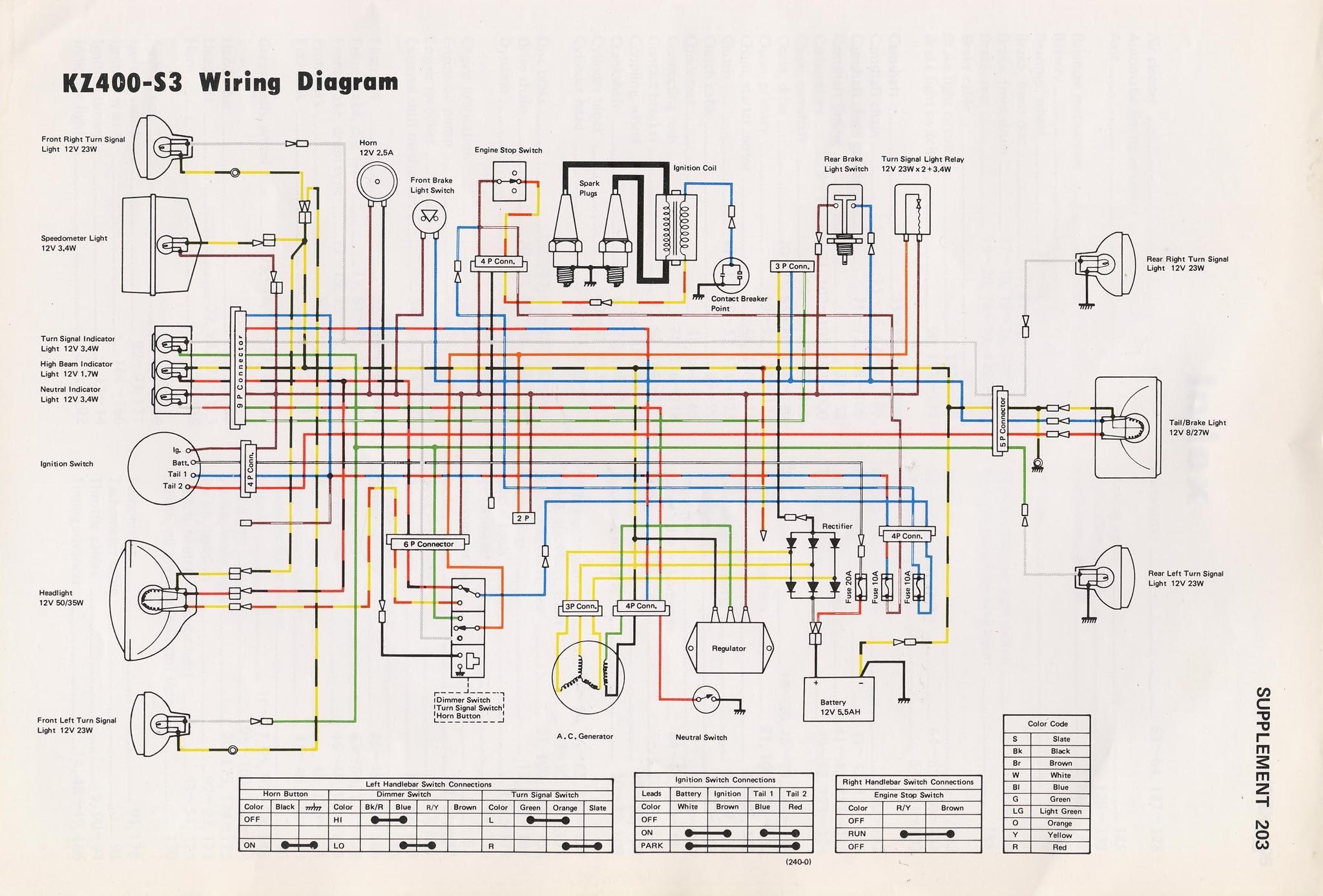 Superb Wrg 9867 Z400 Wiring Diagram Wiring Cloud Staixaidewilluminateatxorg
