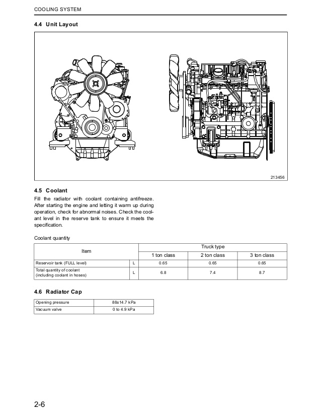 [DIAGRAM_09CH]  YT_2792] Diagrams Further Forklift Parts Diagram On Hand Truck Parts Diagram  Download Diagram | Mitsubishi Industrial Truck Schematics |  | Pelap Alma Numdin Dadea Boapu Mohammedshrine Librar Wiring 101