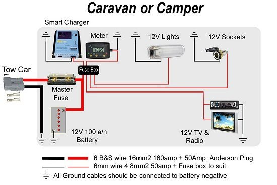 2012 jayco wiring diagrams  1960 chevy ignition switch