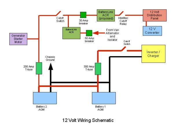 homemade volt solenoid wiring diagram fe 4994  12 volt power supply circuit diagram free image about  12 volt power supply circuit diagram