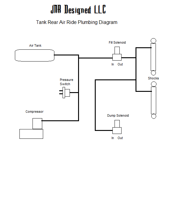 Wiring Diagram For Harley Air Ride -True 831932 Control Wiring Diagrams |  Begeboy Wiring Diagram Source | True 831932 Control Wiring Diagrams |  | Begeboy Wiring Diagram Source