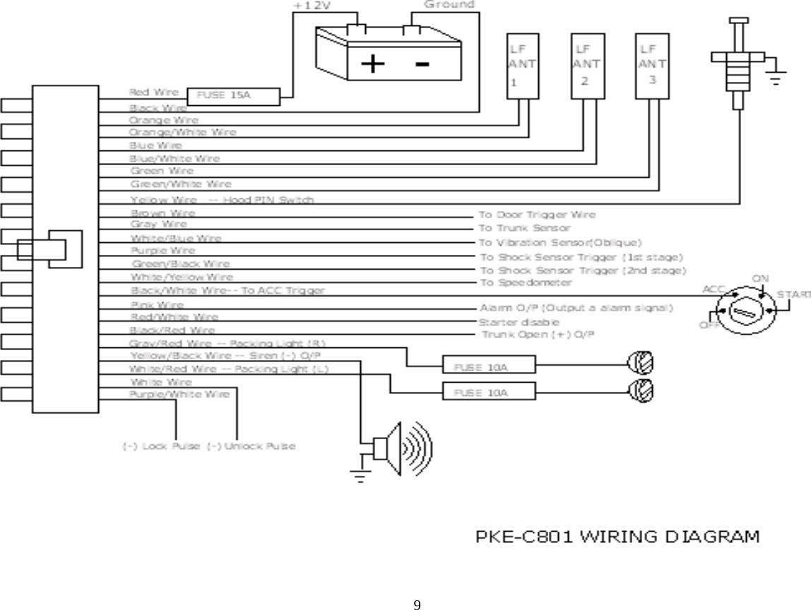 Keyless Entry Wiring Diagrams -2007 Roketa 150cc Scooter Wiring Diagram |  Begeboy Wiring Diagram Source | Pyle Keyless Entry System Wiring Diagram |  | Begeboy Wiring Diagram Source