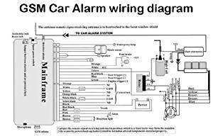 EH_9221] Car Alarm Wiring Diagram PdfSheox Faun Unde Itive Icaen Jitt Hapolo Phae Mohammedshrine Librar Wiring  101