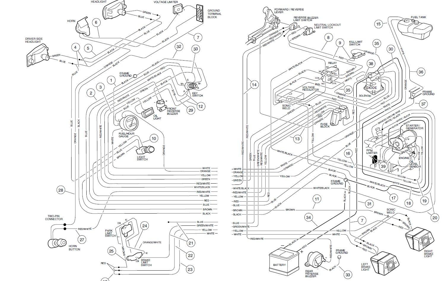 2005 club car ds wiring diagram df 9875  golf cart wiring diagram on club car precedent gas wiring  wiring diagram on club car precedent