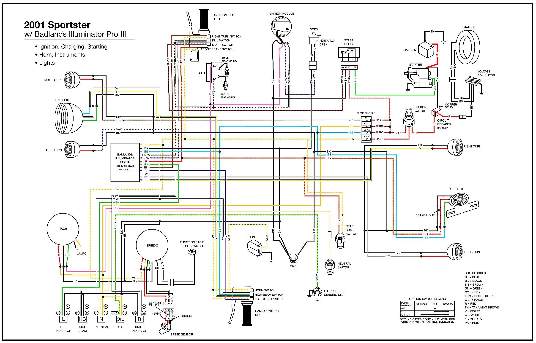 Groovy Vengeance Wiring Diagram Wiring Diagram Mega Wiring Cloud Faunaidewilluminateatxorg