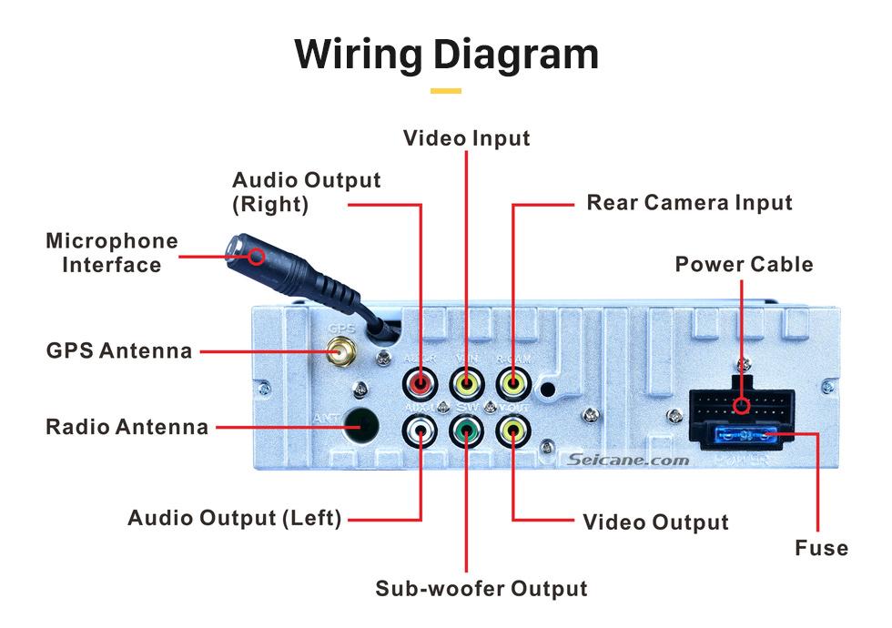 [DIAGRAM_5NL]  YX_2429] Universal Car Stereo Wiring Diagram Download Diagram | Orion Car Stereo Wiring Diagram |  | Gho Eatte Mepta Mohammedshrine Librar Wiring 101