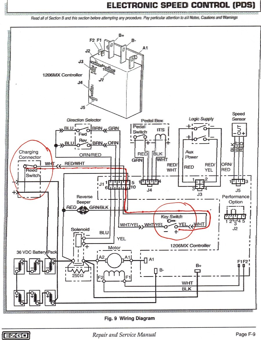 Club Car Wiring Diagram 48 Volt Pdf from static-assets.imageservice.cloud