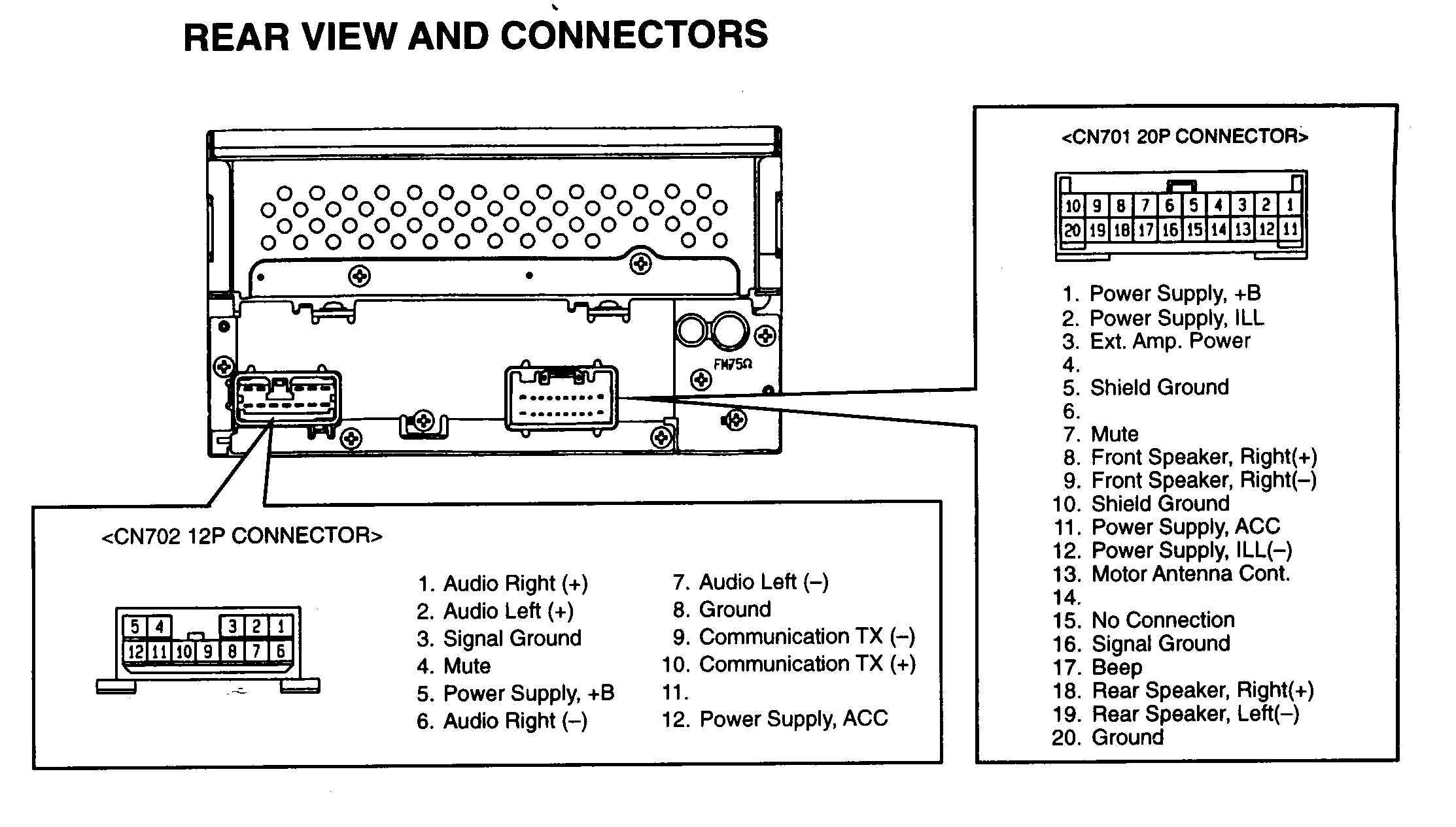 [DIAGRAM_4FR]  CF_0277] Car Audio Head Unit Wiring Diagram Download Diagram | 96 Miata Radio Wiring |  | Terst Hila Itis Ponol Rdona Skat Scata Mohammedshrine Librar Wiring 101