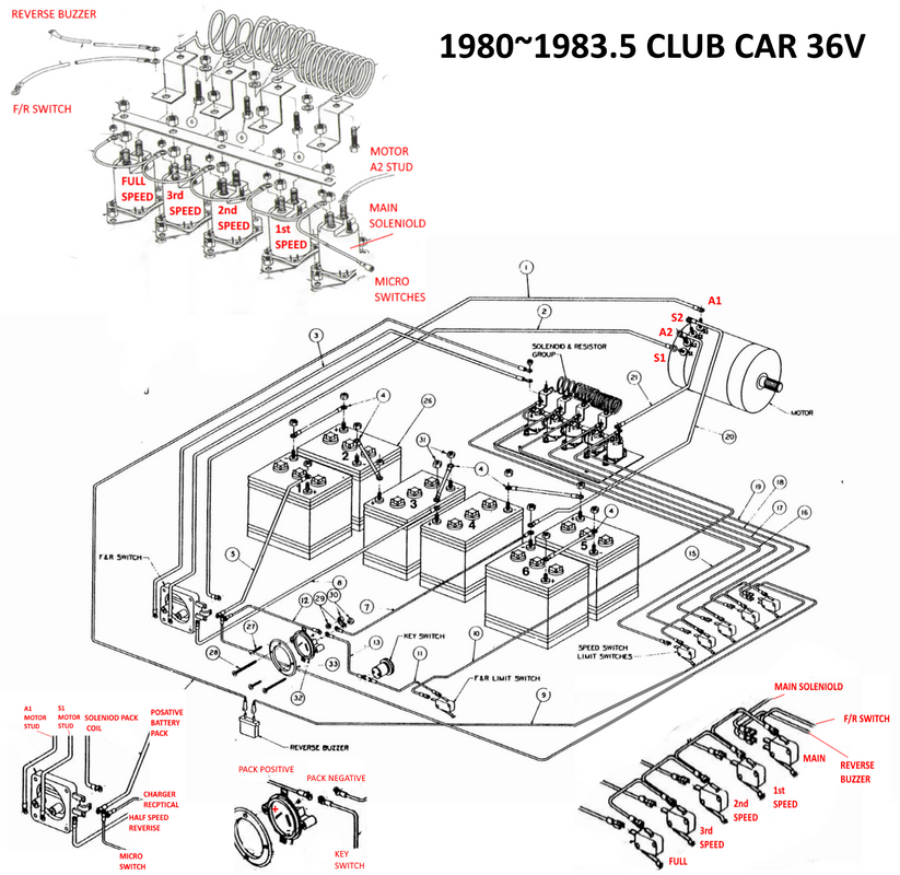 87 Club Car Wiring Diagram Schematic 86 Ranger Wiring Component Diagrams Pontiacs Nescafe Jeanjaures37 Fr