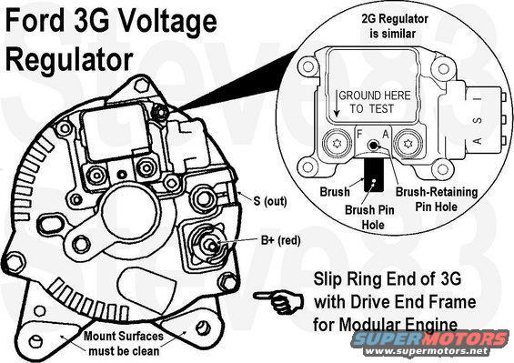 Marvelous Ford Alternator Diagrams Wiring Diagram Wiring Cloud Vieworaidewilluminateatxorg