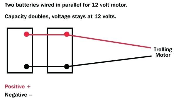 Astounding 36 Volt Boat Wiring Diagram Club Car Battery Wiring Diagram Volt Wiring Cloud Hemtshollocom