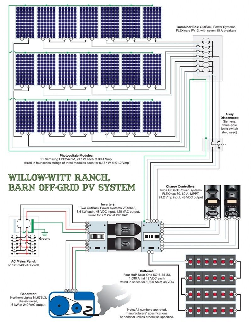 Marvelous 240 Vac Wiring Diagram Wiring Library Wiring Cloud Onicaxeromohammedshrineorg