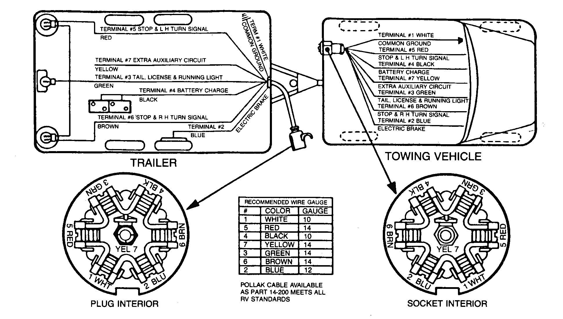 big tex dump trailer wiring diagram xg 3801  wiring diagram seven way plug wiring diagram dump trailer  plug wiring diagram dump trailer