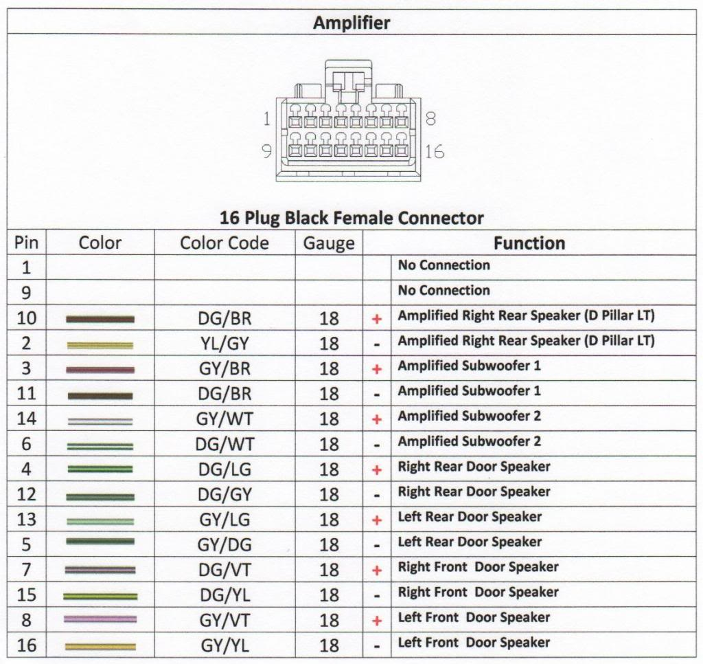 2014 Dodge Ram Stereo Wiring Diagram -1997 Buick Park Avenue Fuse Diagram |  Begeboy Wiring Diagram SourceBegeboy Wiring Diagram Source