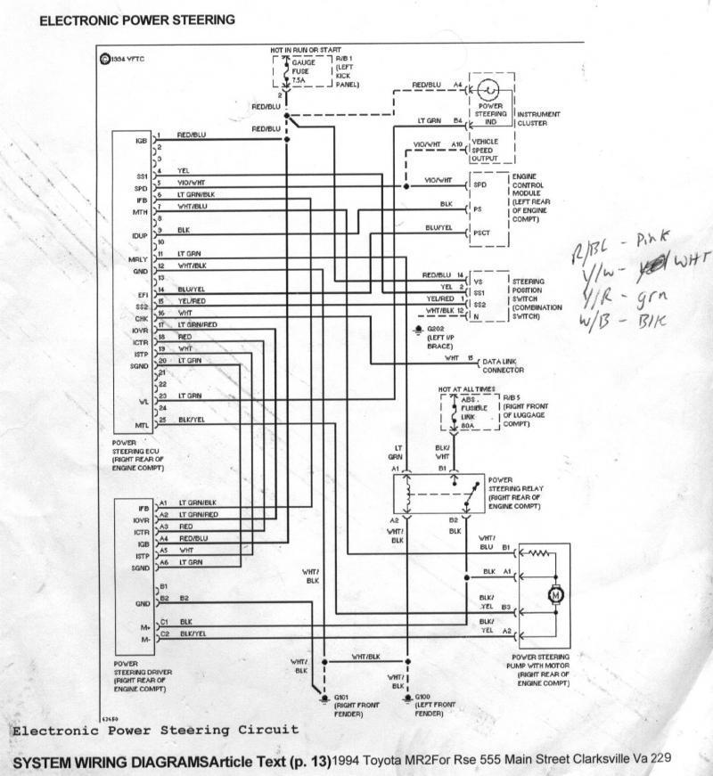 2005 honda element headlamp wiring diagram  center wiring
