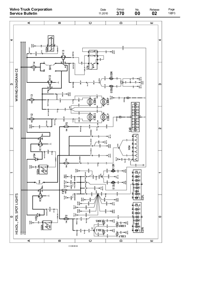 [TBQL_4184]  MM_8913] Wiring Diagram Further Volvo Wiring Diagrams On Volvo 850 T5 Wiring  Wiring Diagram | 2000 Volvo Truck Wiring Diagram |  | Ariot Crove Heeve Mohammedshrine Librar Wiring 101