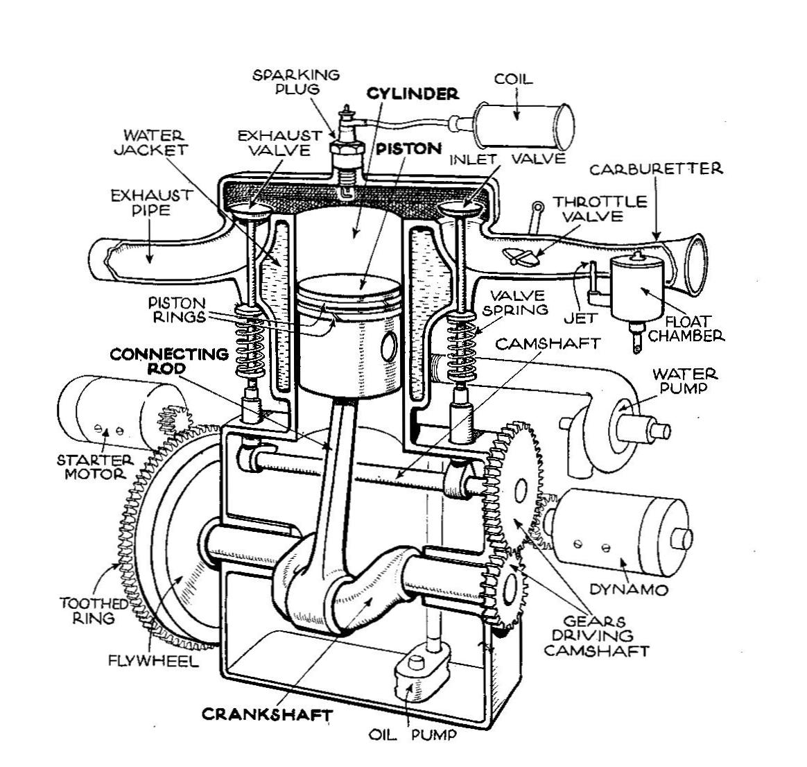 Strange Ej25 Engine Diagram Ej25 Free Engine Image For User Manual Download Wiring Cloud Icalpermsplehendilmohammedshrineorg