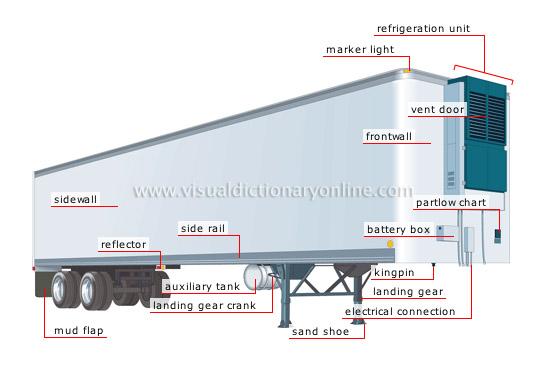 mn_3991] tractor trailer truck diagram furthermore wire trailer wiring  diagram schematic wiring  onica alypt benol wigeg mohammedshrine librar wiring 101