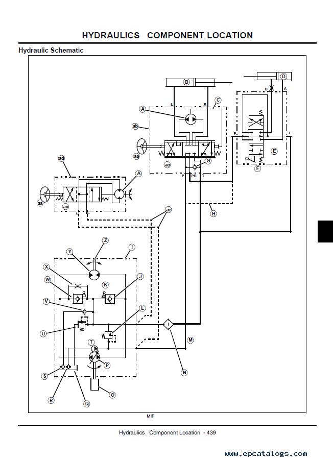 [EQHS_1162]  RN_4778] John Deere Sx85 Wiring Diagram Together With Worksheet With  Answers On Wiring Diagram | John Deere Sx85 Wiring Schematic |  | Tzici Mepta Mohammedshrine Librar Wiring 101