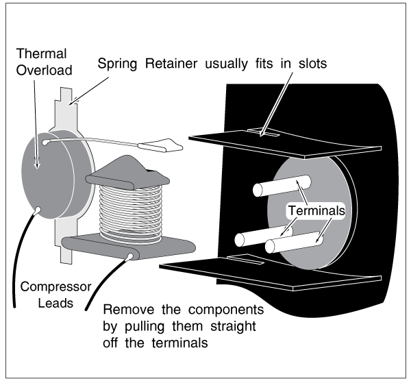 HH_7094] Fridgedarie Refrigerator Compressor Wiring Diagram Wiring DiagramOgeno Omit Benkeme Mohammedshrine Librar Wiring 101