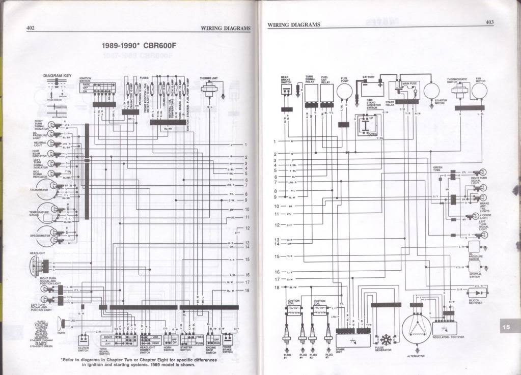 Astounding Honda Cbr600F Wiring Diagram Auto Electrical Wiring Diagram Wiring Cloud Genionhyedimohammedshrineorg