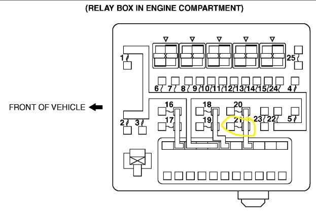 Picture Of 2003 Mitsubishi Eclipse Interior Fuse Box - 1999 F350 Diesel Fuse  Diagram for Wiring Diagram Schematics | 2003 Mitsubishi Eclipse Gt Fuse Box Diagram |  | Wiring Diagram Schematics