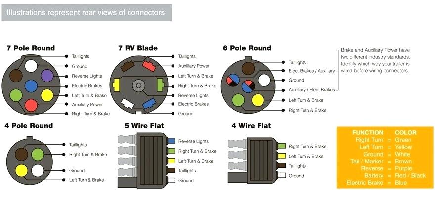 7 Blade Rv Trailer Plug Wiring Diagram from static-assets.imageservice.cloud