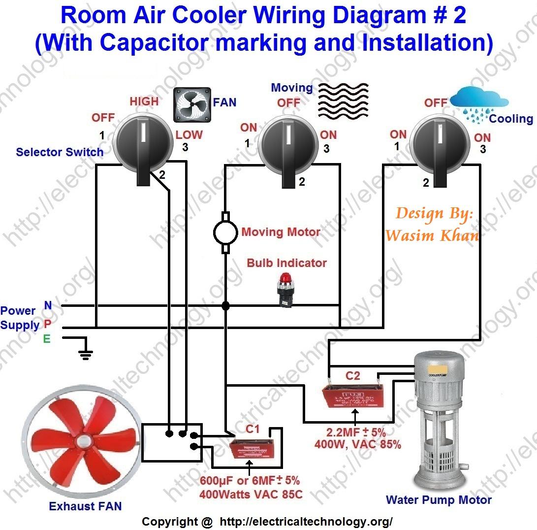 [DIAGRAM_38DE]  AA_3699] Federal Cooler Packaged Wire Diagram Free Diagram | Federal Cooler Packaged Wire Diagram |  | Phon Dupl Mimig Hendil Mohammedshrine Librar Wiring 101