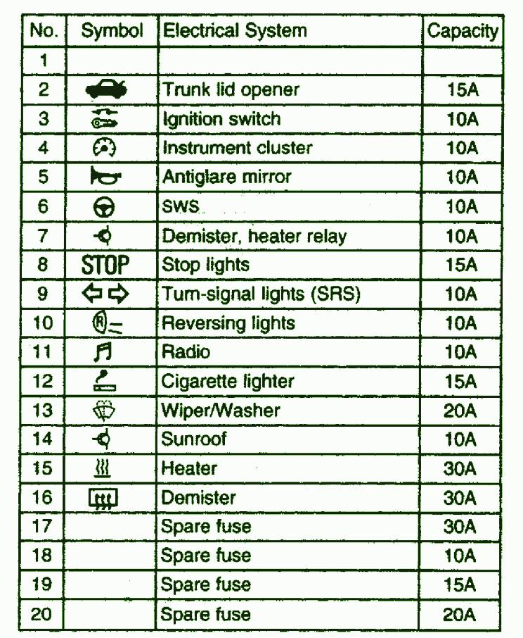 oo_6910] 97 mitsubishi diamante fuse box diagram 2001 mitsubishi diamante fuse box diagram 2001 mitsubishi galant under hood fuse box diagram www mohammedshrine librar wiring 101