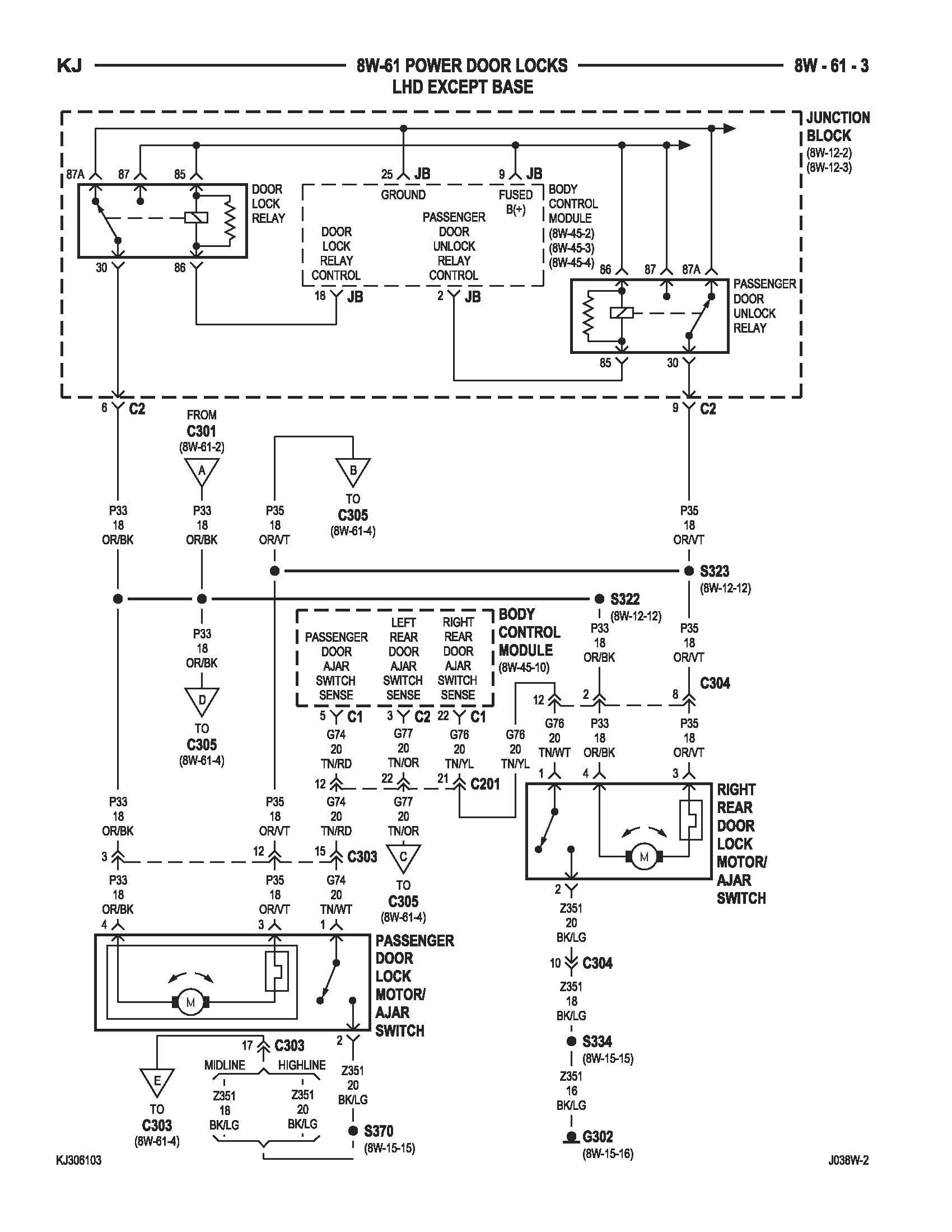 wiring diagram jeep liberty 2008 - harley davidson engine parts diagram -  hyundaiii.2005vtx.jeanjaures37.fr  wiring diagram resource