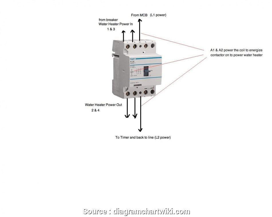 Nk 7340 Wiring Diagram 2 Pole Contactor Also 2 Pole Contactor Wiring Diagram Free Diagram