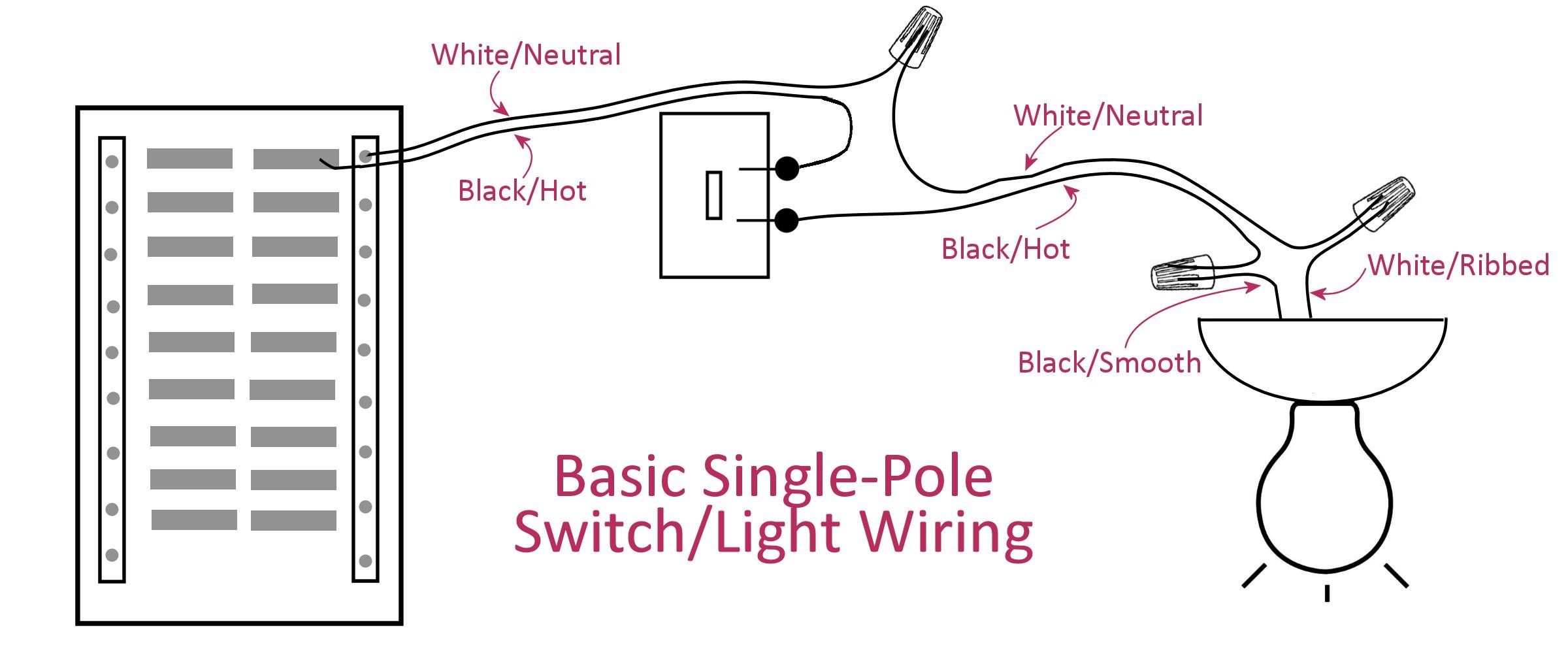 Pleasant Wiring Diagram Basic Light Switch New Electrical Basics Wiring A Wiring Cloud Lukepaidewilluminateatxorg