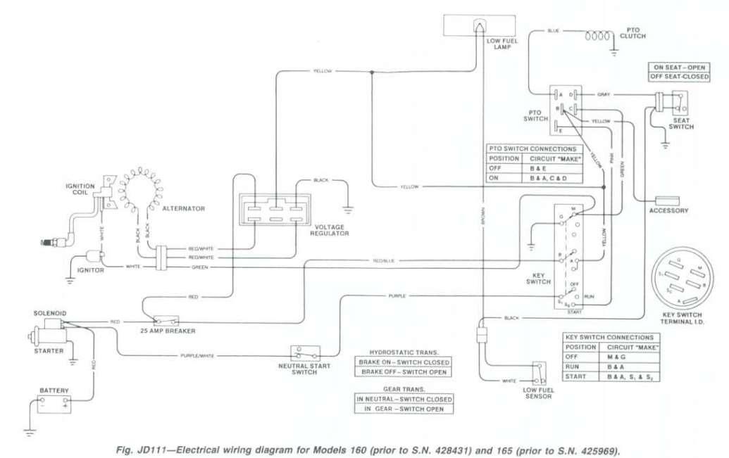 Diagram  Nick Viera Electric Lawn Mower Switch Repair