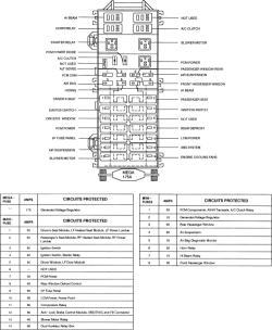 1998 Lincoln Continental Fuse Diagram 2004 Jetta Fuse Box Diagram Ad6e6 Tukune Jeanjaures37 Fr