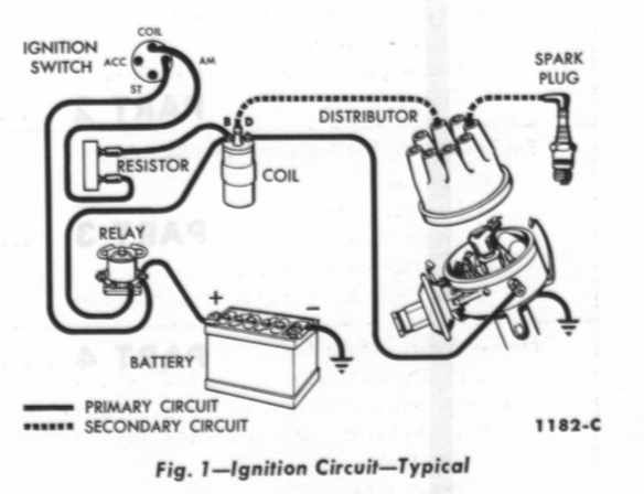 NB_3512] Well Chevy Ignition Coil Wiring Diagram Likewise Chevy Ignition  Coil Wiring DiagramWigeg Comin Cosa Inki Ologi Cana Greas Hendil Phil Cajos Hendil  Mohammedshrine Librar Wiring 101