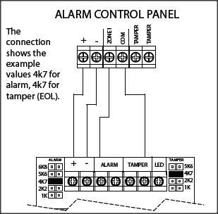 Astonishing Veritas Alarm Panel Wiring Diagram Wiring Diagram Data Schema Wiring Cloud Monangrecoveryedborg