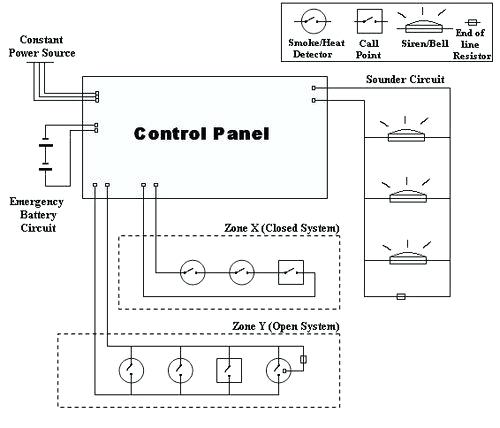 TB_6361] Wiring Diagram Septic Tank Control Schematic WiringWww Mohammedshrine Librar Wiring 101