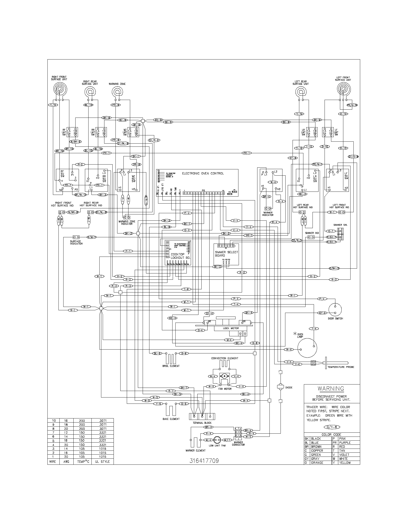 RY_8999] Kenmore 790 Electric Range Wiring DiagramWww Mohammedshrine Librar Wiring 101
