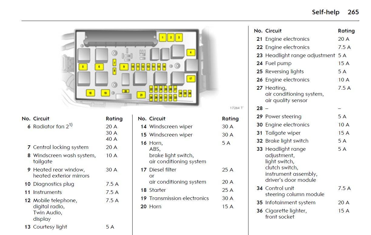 Holden Astra Ah Fuse Box - Wiring Diagram All name-hardware -  name-hardware.huevoprint.it | Ts Astra Fuse Box |  | Huevoprint